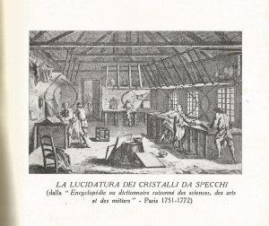 lucidatura dei cristalli da specchi dall'Encyclopédie